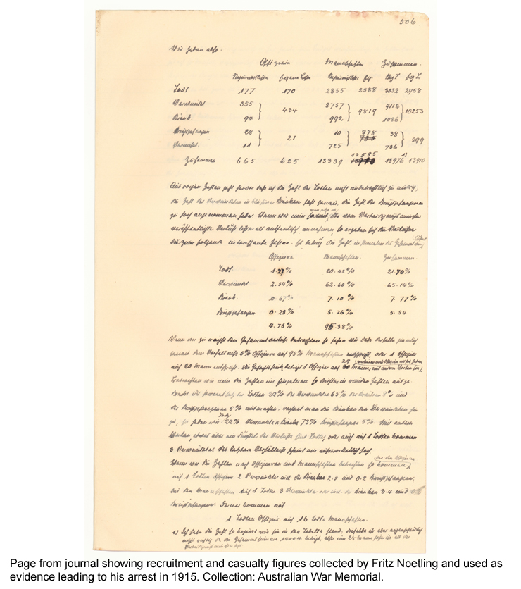Page from Journal showing recruitment and casualty figures collected by Fritz Noetling and used as evidence leading to his arrest in 1915.